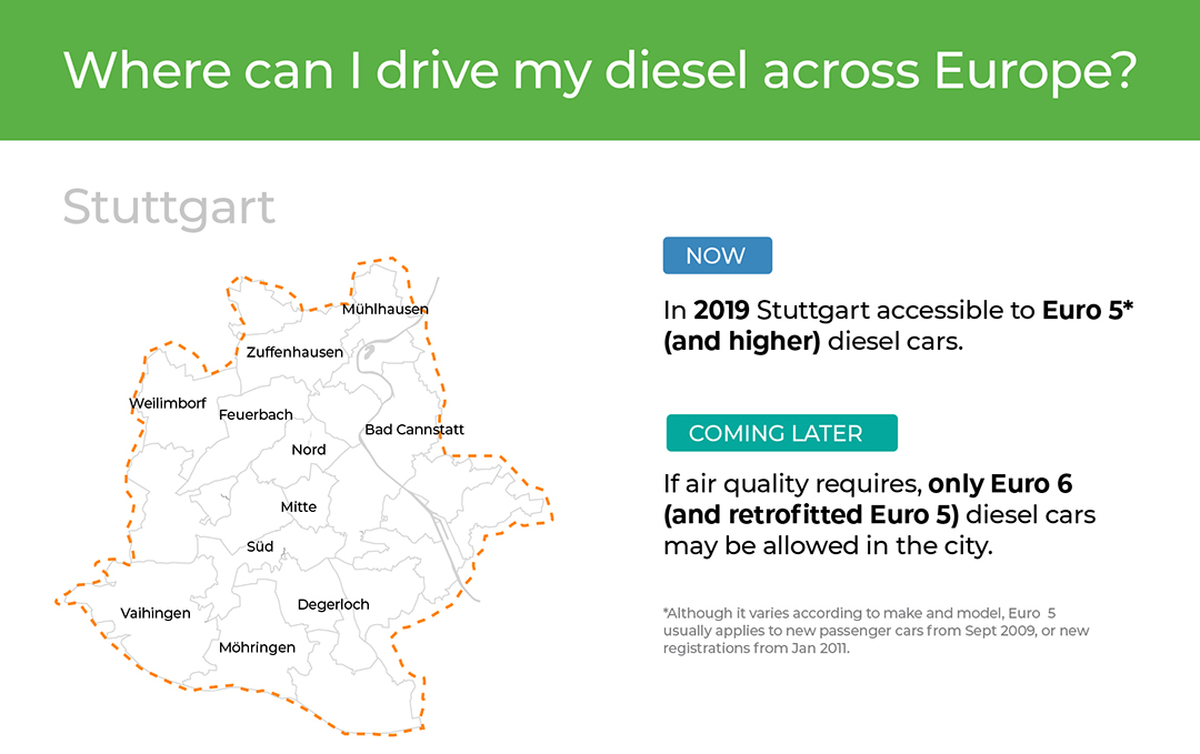Where in Europe can I drive my diesel car?