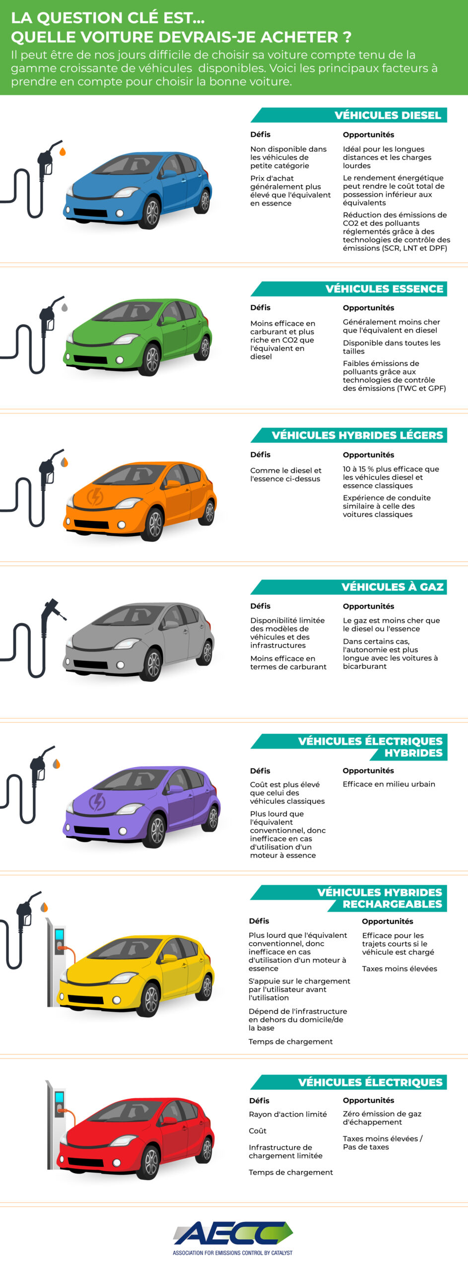 types of cars to buy